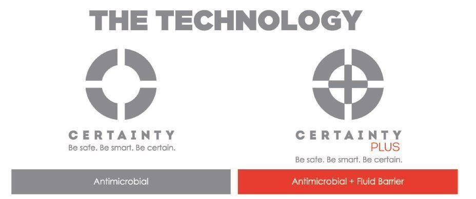 Code Happy - antimikrobieller & wasserabweisender Kasack Wickeloptik*Restposten*